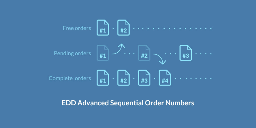 advanced-sequential-order-numbers-featured-image.png